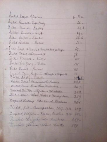 Familienregister H2, ab 1820